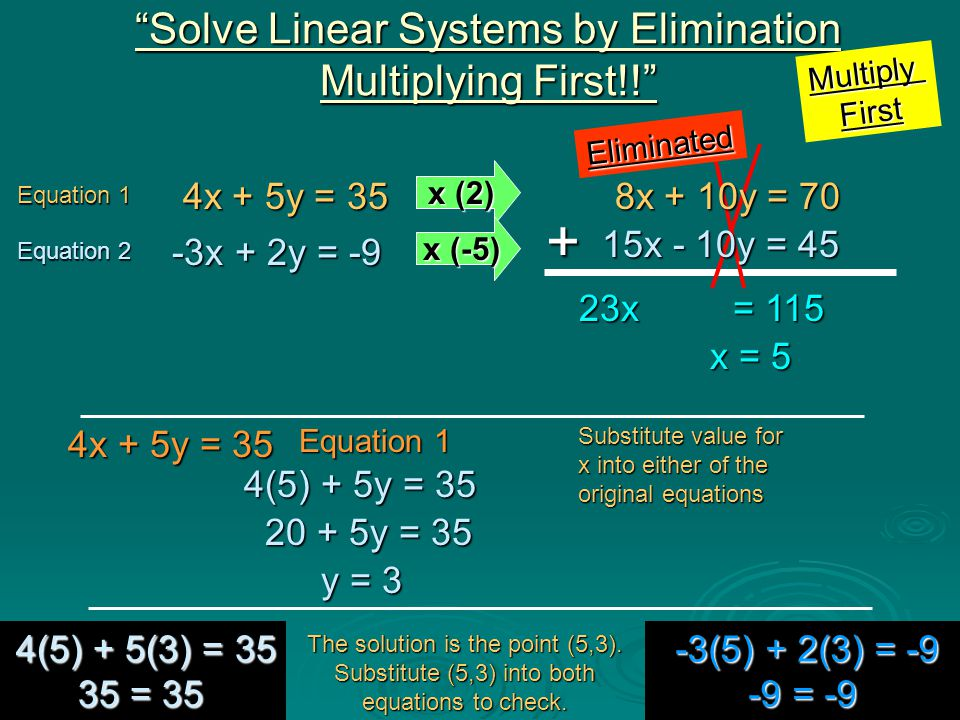"""Equation 1 Equation 1 -3x + 2y = -9 -3x + 2y = -9 Equation 2 Equation 2 4x + 5y = 35 4x + 5y = 35 """"Solve Linear Systems by Elimination Multiplying Fir"""