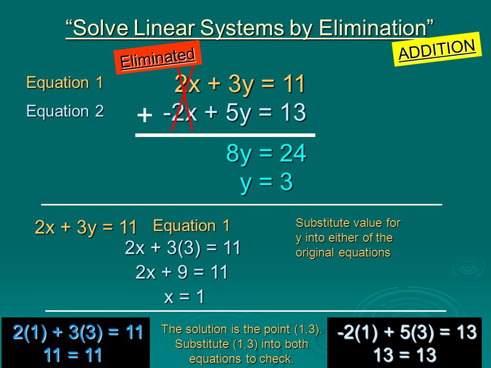 """Equation 1 Equation 1 -2x + 5y = 13 -2x + 5y = 13 Equation 2 Equation 2 2x + 3y = 11 2x + 3y = 11 """"Solve Linear Systems by Elimination"""" Equation 1 Equ"""
