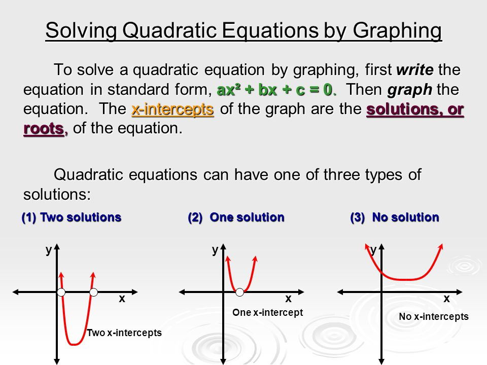 Solve Quadratic Equations In One Variable Worksheet Tessshebaylo – Solving Quadratic Equations by Graphing Worksheet Answers