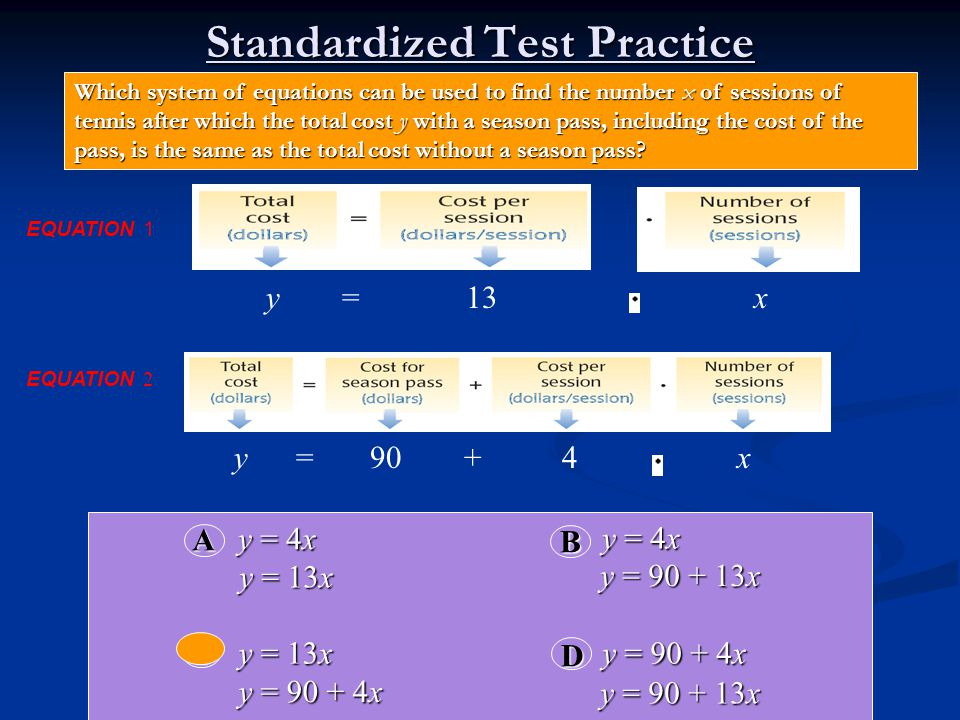 Standardized Test Practice Which system of equations can be used to find the number x of sessions of tennis after which the total cost y with a season