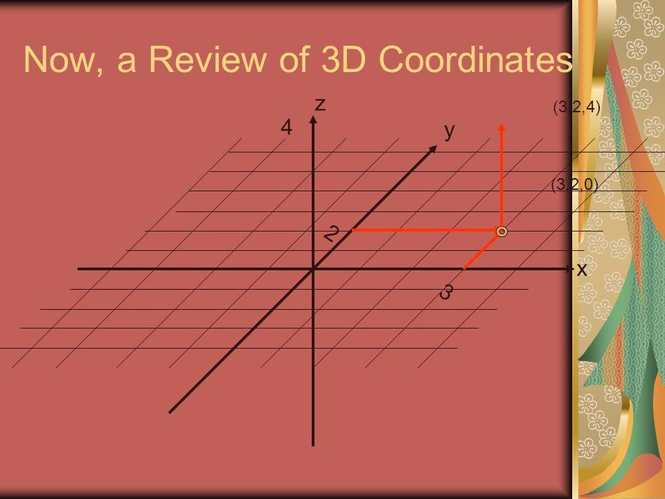 Now, a Review of 3D Coordinates x y 3 2 z (3,2,0) 4 (3,2,4)