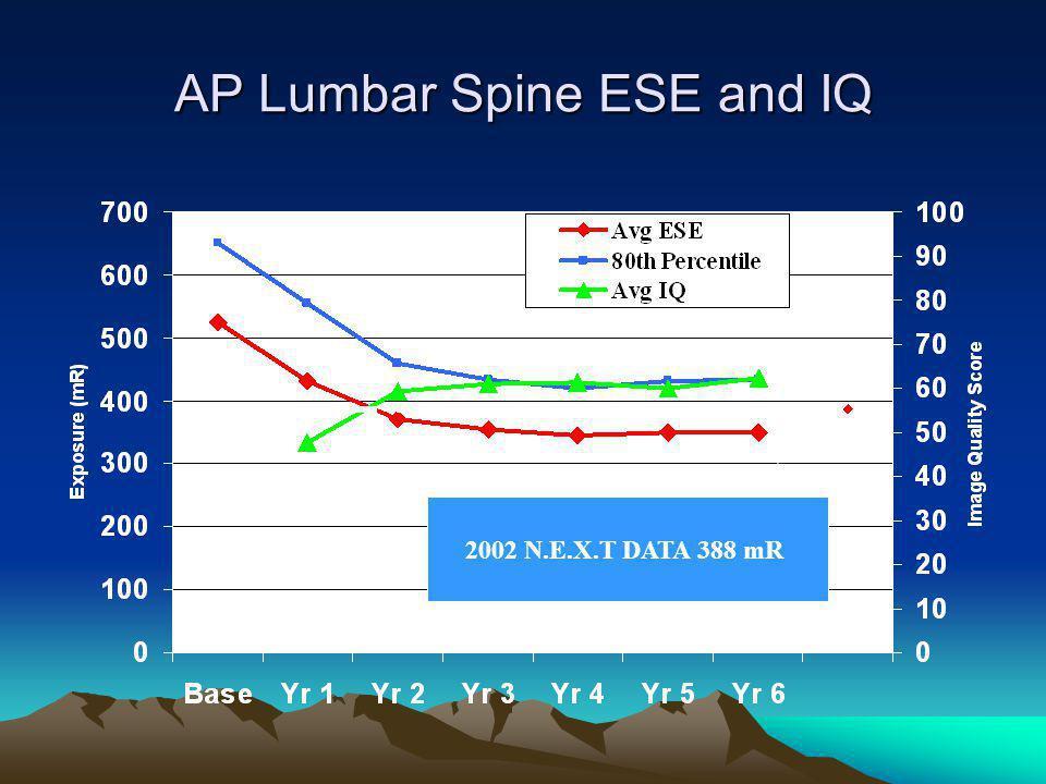 AP Lumbar Spine ESE and IQ 2002 N.E.X.T DATA 388 mR