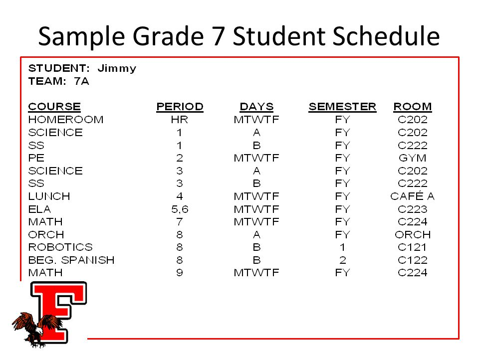 Sample Grade 7 Student Schedule
