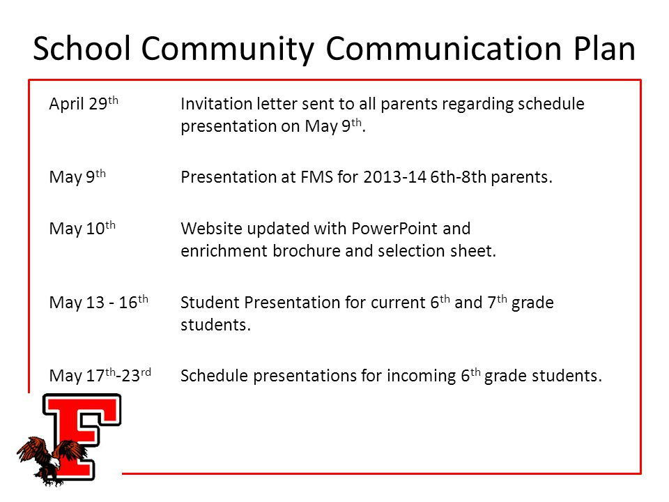 School Community Communication Plan April 29 th Invitation letter sent to all parents regarding schedule presentation on May 9 th. May 9 th Presentati