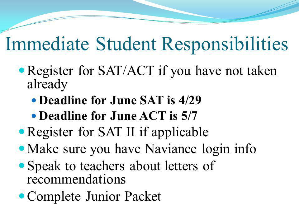Immediate Student Responsibilities Register for SAT/ACT if you have not taken already Deadline for June SAT is 4/29 Deadline for June ACT is 5/7 Register for SAT II if applicable Make sure you have Naviance login info Speak to teachers about letters of recommendations Complete Junior Packet