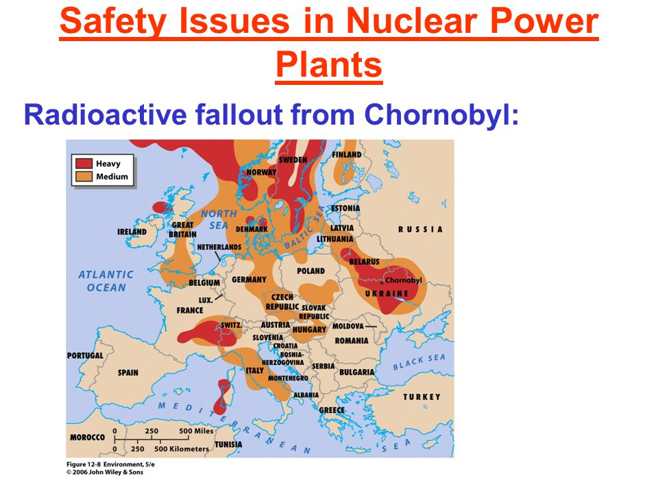 Safety Issues in Nuclear Power Plants Radioactive fallout from Chornobyl:
