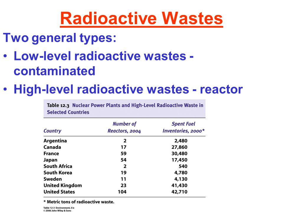 Radioactive Wastes Two general types: Low-level radioactive wastes - contaminated High-level radioactive wastes - reactor