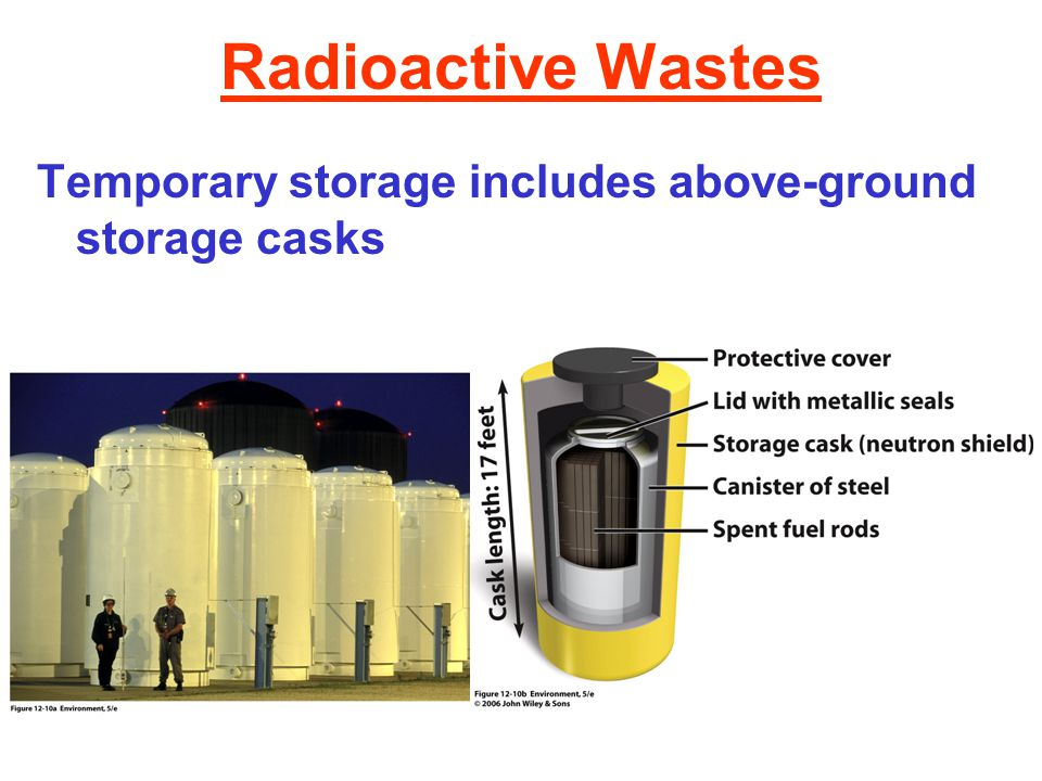 Radioactive Wastes Temporary storage includes above-ground storage casks Insert Fig 12.10 a, b