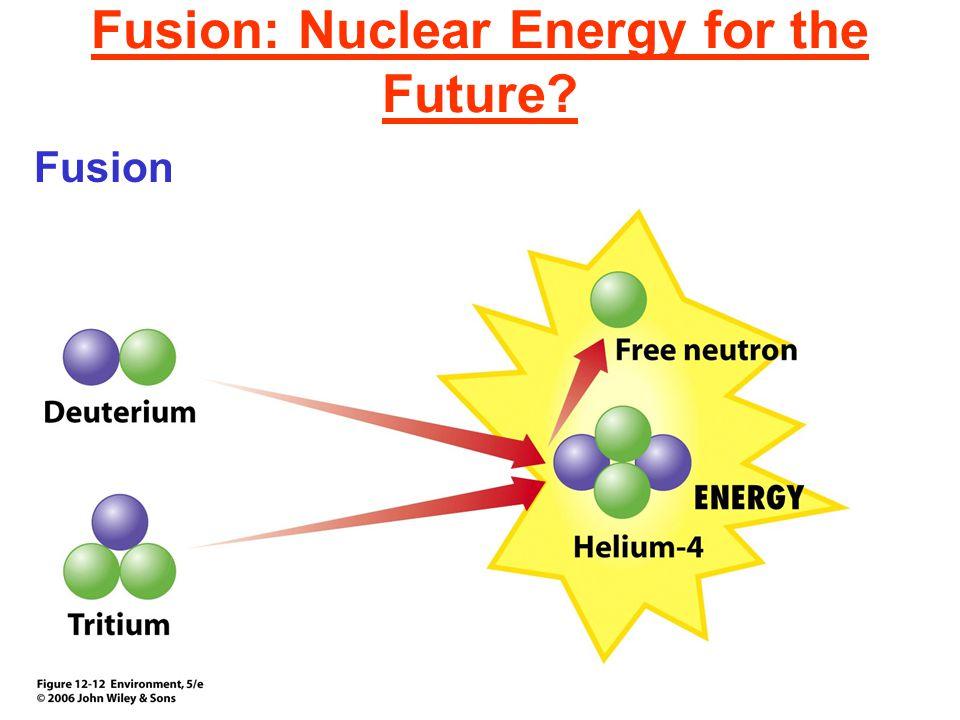 Fusion: Nuclear Energy for the Future? Fusion