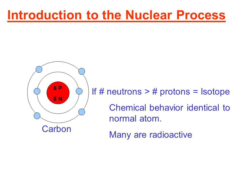 Introduction to the Nuclear Process 6 P 8 N Carbon If # neutrons > # protons = Isotope Chemical behavior identical to normal atom. Many are radioactiv