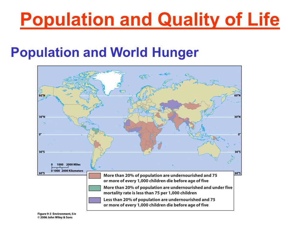 Population and Quality of Life Population and World Hunger