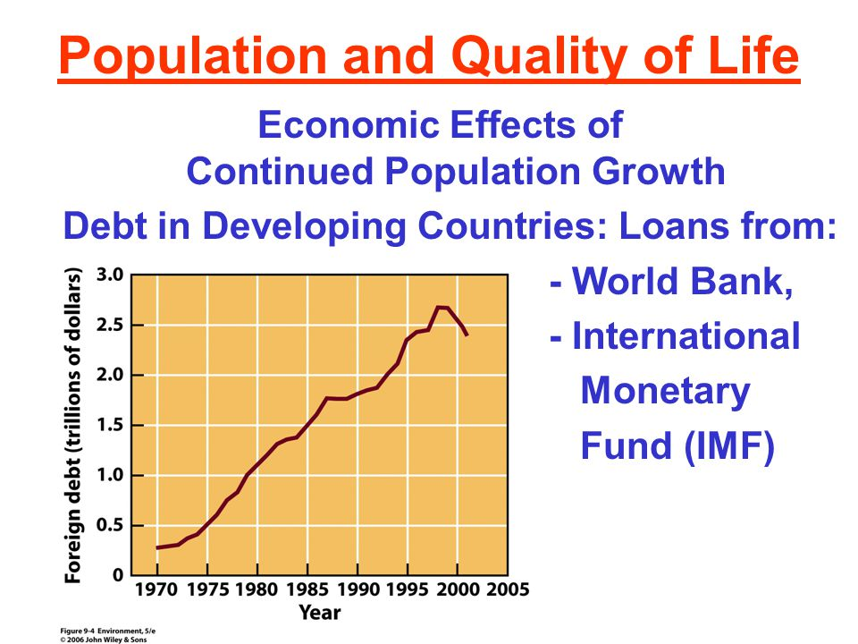 Population and Quality of Life Economic Effects of Continued Population Growth Debt in Developing Countries: Loans from: - World Bank, - International