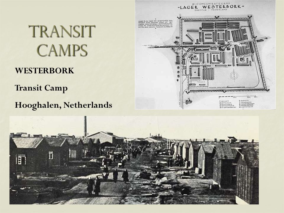 Transit camps WESTERBORK Transit Camp Hooghalen, Netherlands