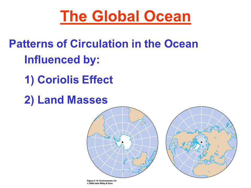 The Global Ocean Patterns of Circulation in the Ocean Influenced by: 1) Coriolis Effect 2) Land Masses
