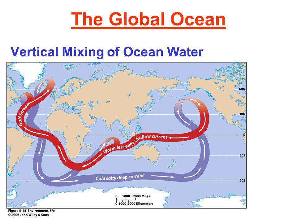 The Global Ocean Vertical Mixing of Ocean Water