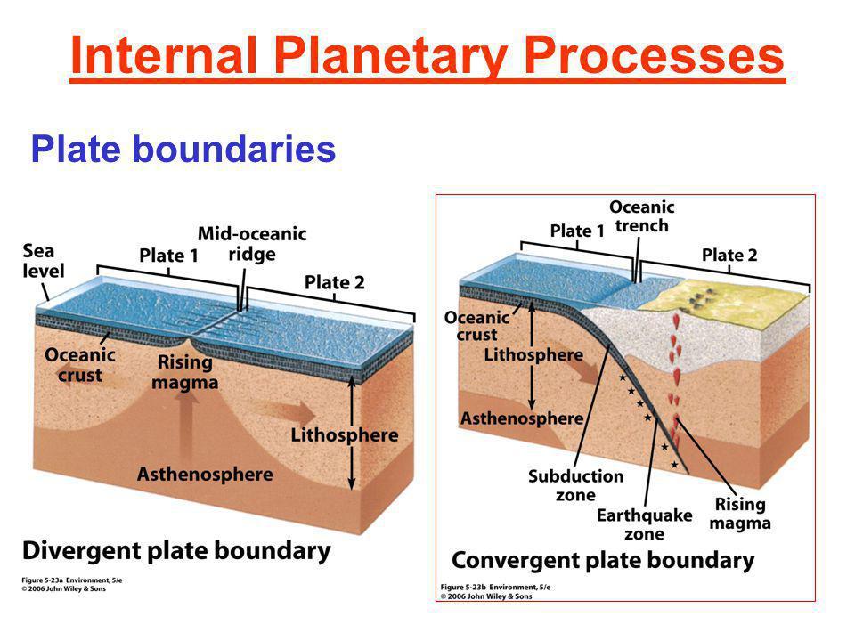 Internal Planetary Processes Plate boundaries