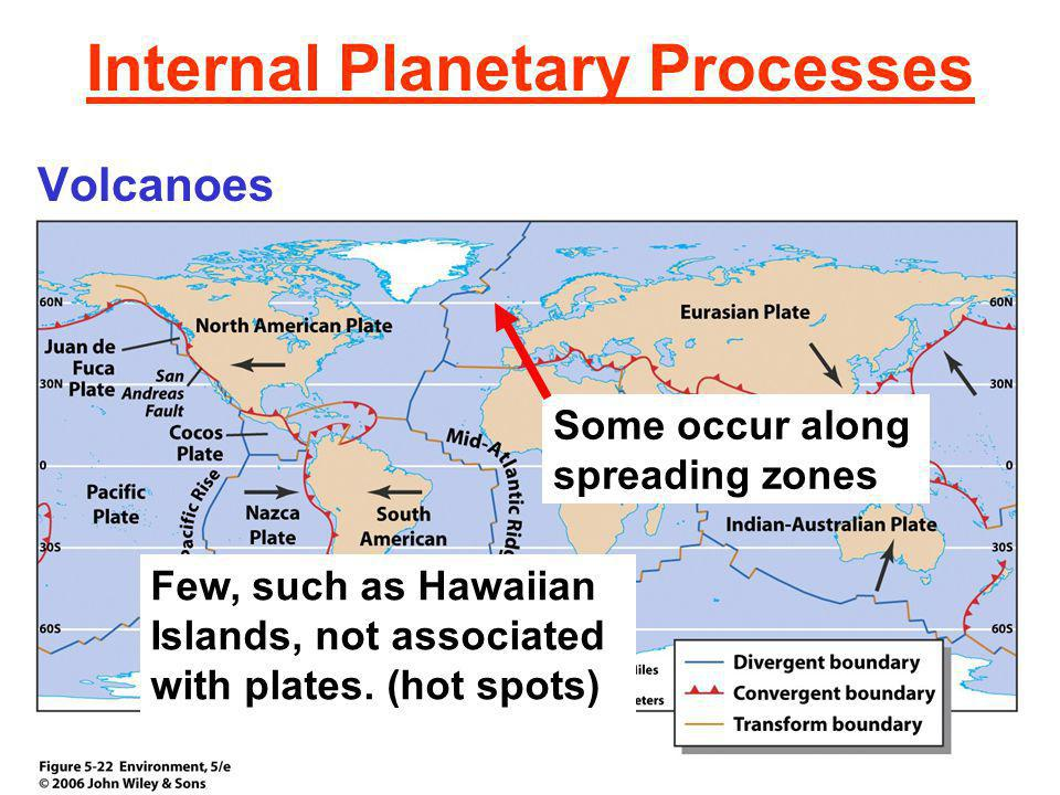 Internal Planetary Processes Volcanoes Some occur along spreading zones Few, such as Hawaiian Islands, not associated with plates.