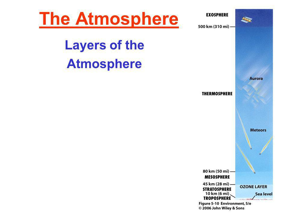 The Atmosphere Atmospheric Circulation Circulation spawned by heating / cooling Prevailing winds Generated by pressure differences and Coriolis effect