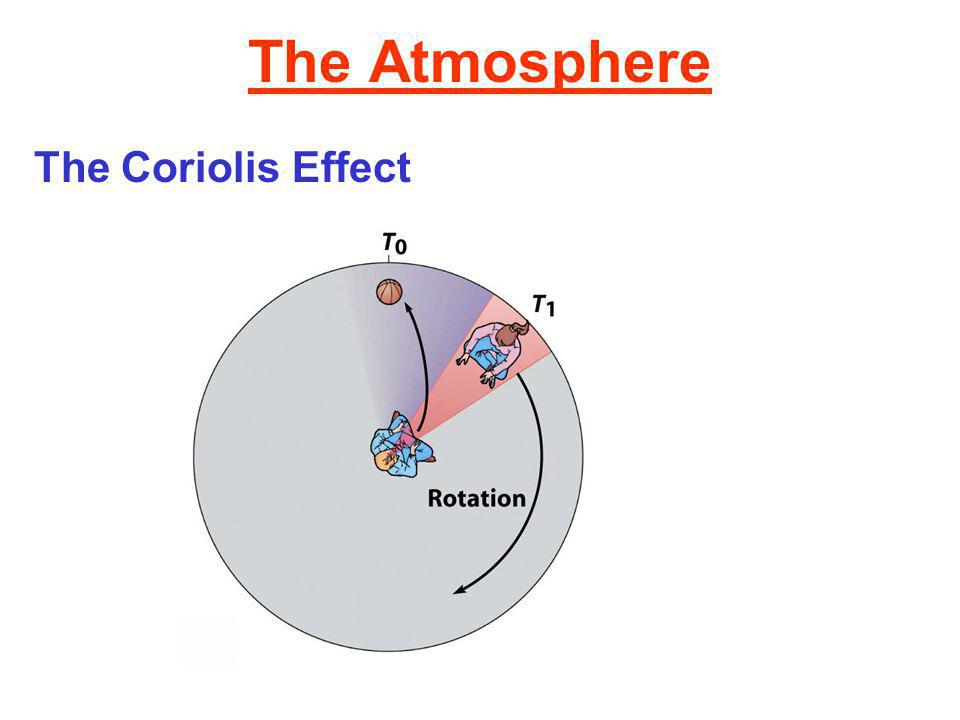 The Atmosphere The Coriolis Effect