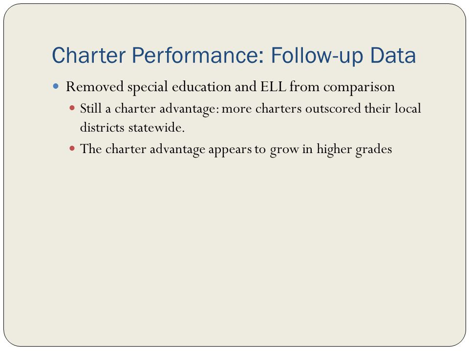 Charter Performance: Follow-up Data Removed special education and ELL from comparison Still a charter advantage: more charters outscored their local districts statewide.