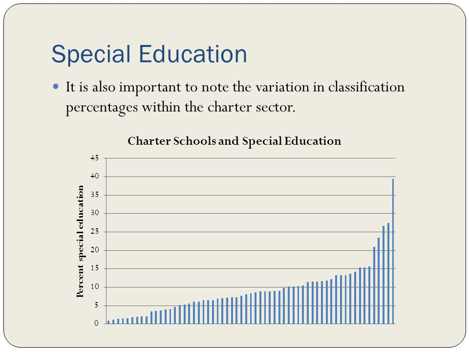 Special Education It is also important to note the variation in classification percentages within the charter sector.
