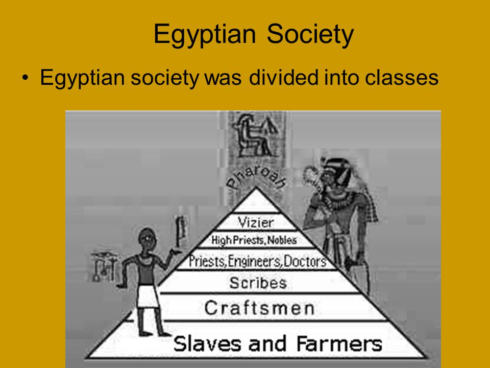 Most Egyptians were peasant farmers In the off-season, they were expected to build temples, pyramids, and palaces for the Pharaoh During the New Kingdom, trade increased and more skilled tasks were available