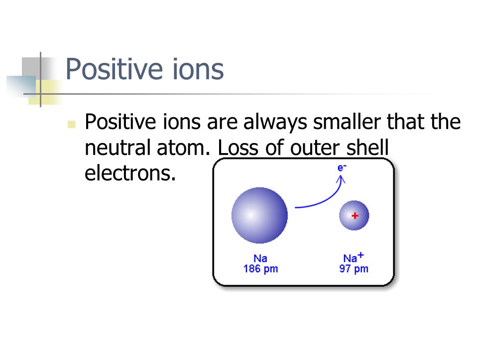 Positive ions Positive ions are always smaller that the neutral atom. Loss of outer shell electrons.