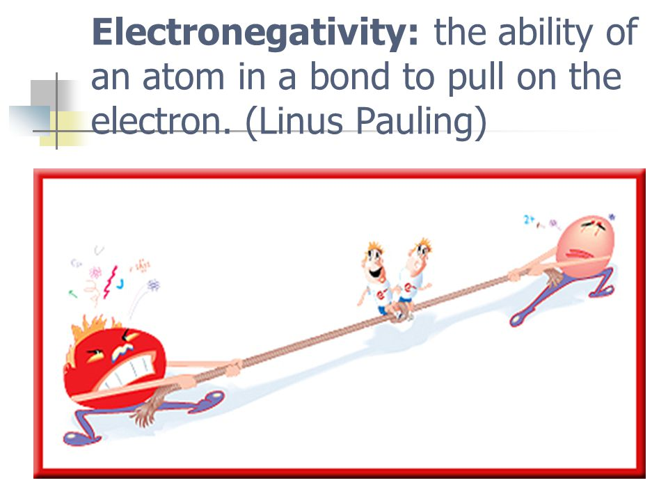 Electronegativity: the ability of an atom in a bond to pull on the electron. (Linus Pauling)