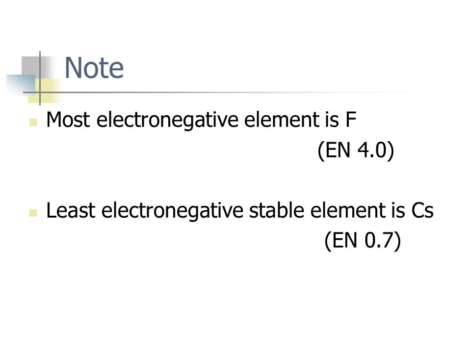 Note Most electronegative element is F (EN 4.0) Least electronegative stable element is Cs (EN 0.7)
