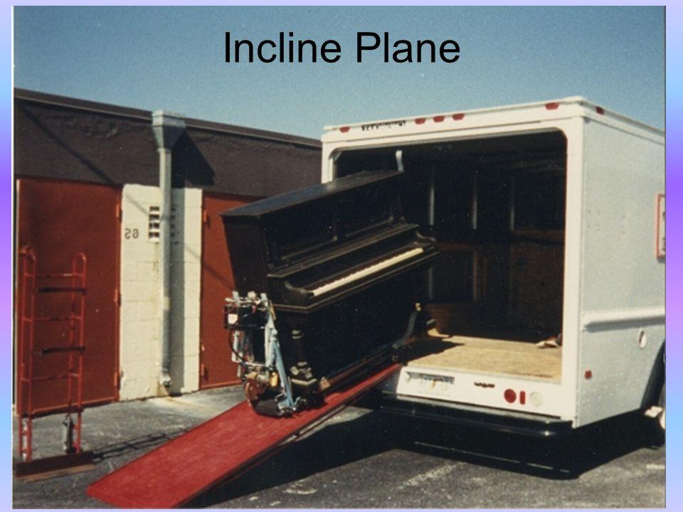 Incline Plane