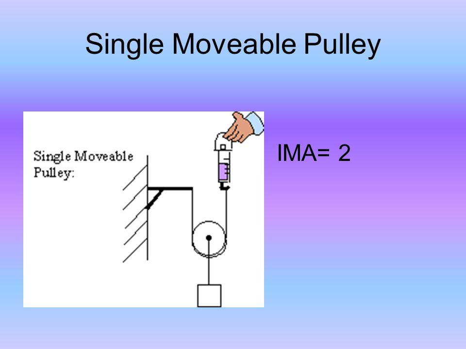 Single Moveable Pulley IMA= 2