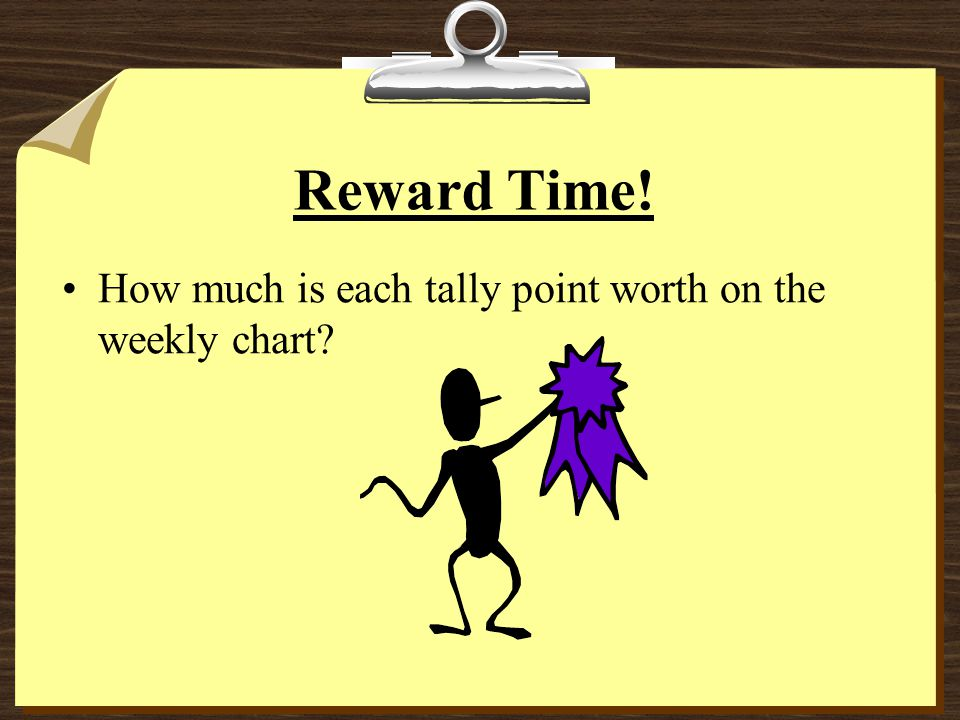 Weekly Chart Grade Each tally point is worth 3 points.