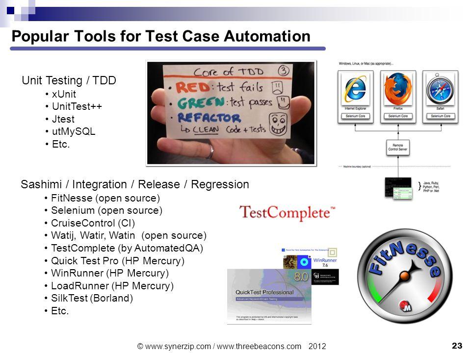 Popular Tools for Test Case Automation 23 © www.synerzip.com / www.threebeacons.com 2012 Unit Testing / TDD xUnit UnitTest++ Jtest utMySQL Etc.