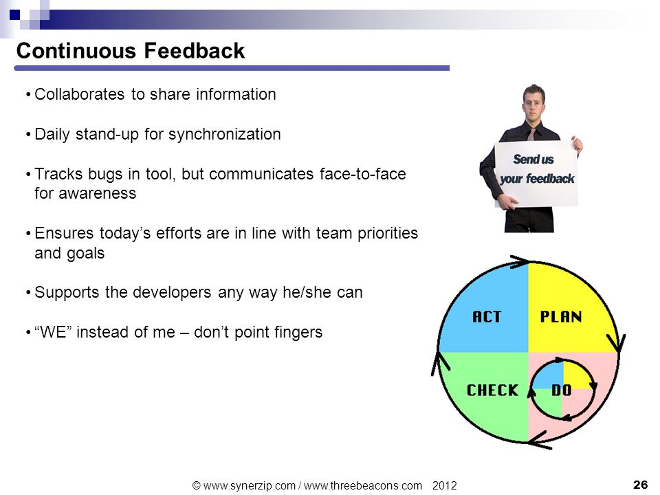 Continuous Feedback 26 © www.synerzip.com / www.threebeacons.com 2012 Collaborates to share information Daily stand-up for synchronization Tracks bugs in tool, but communicates face-to-face for awareness Ensures today's efforts are in line with team priorities and goals Supports the developers any way he/she can WE instead of me – don't point fingers