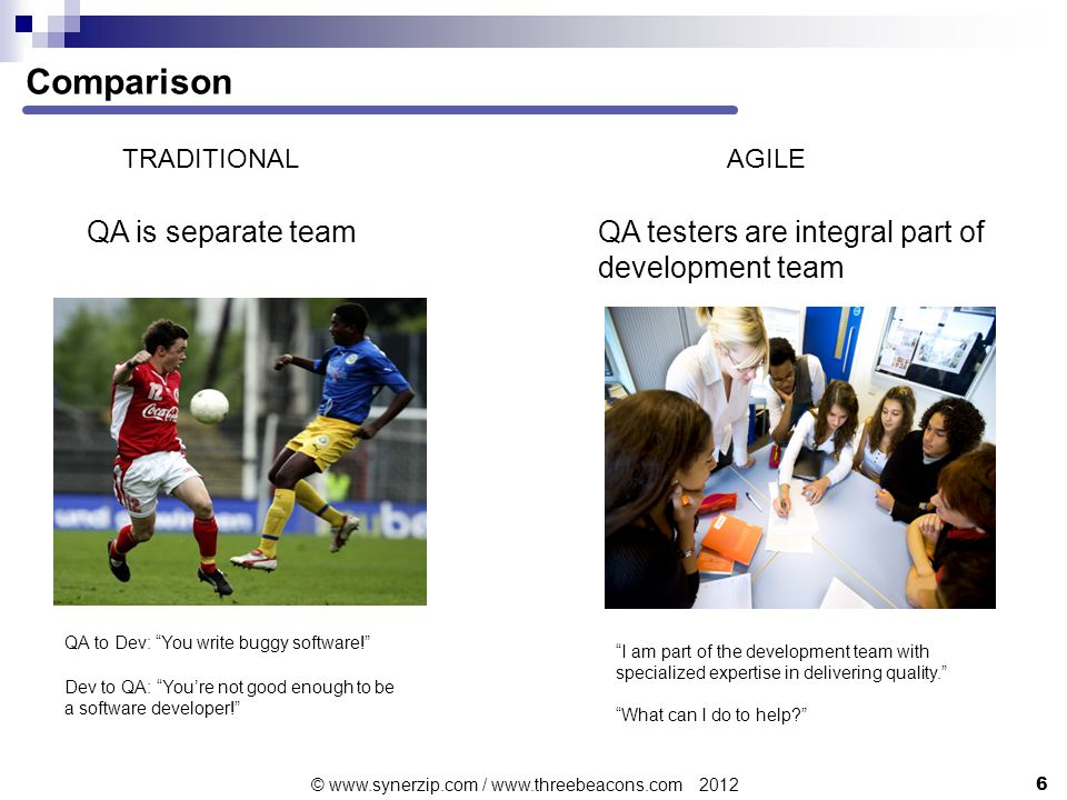 Comparison Test continuously, as early as possible AGILE Test at end TRADITIONAL 7 © www.synerzip.com / www.threebeacons.com 2012