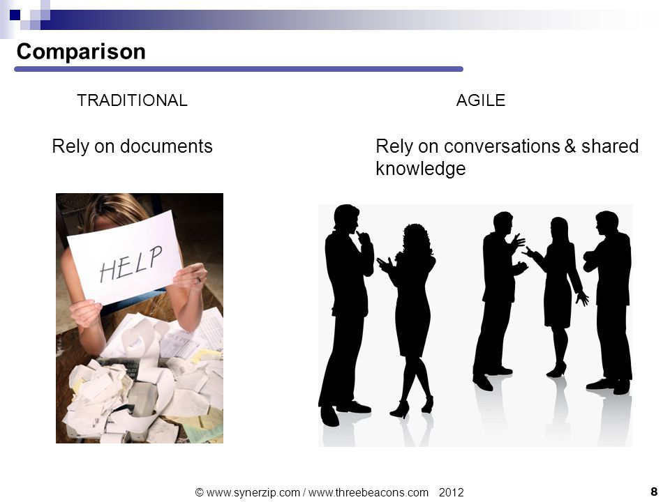 Comparison Rely on conversations & shared knowledge AGILE Rely on documents TRADITIONAL 8 © www.synerzip.com / www.threebeacons.com 2012