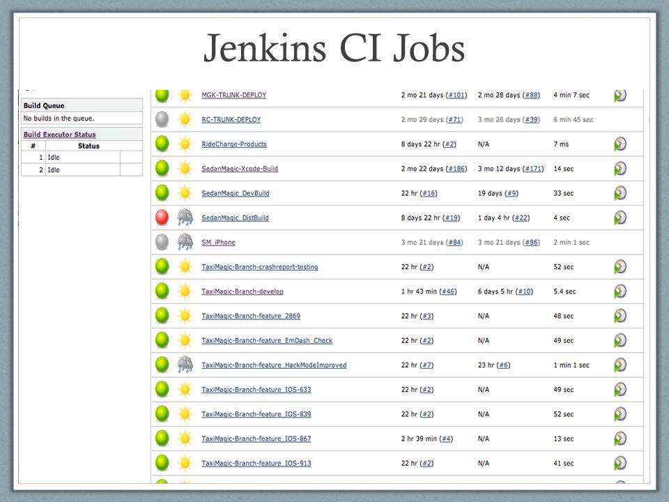 Jenkins CI Jobs