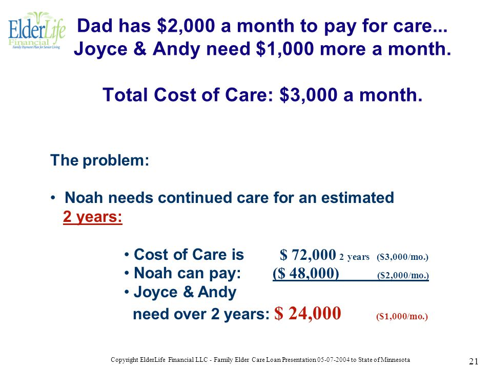 Copyright ElderLife Financial LLC - Family Elder Care Loan Presentation 05-07-2004 to State of Minnesota 21 Dad has $2,000 a month to pay for care...