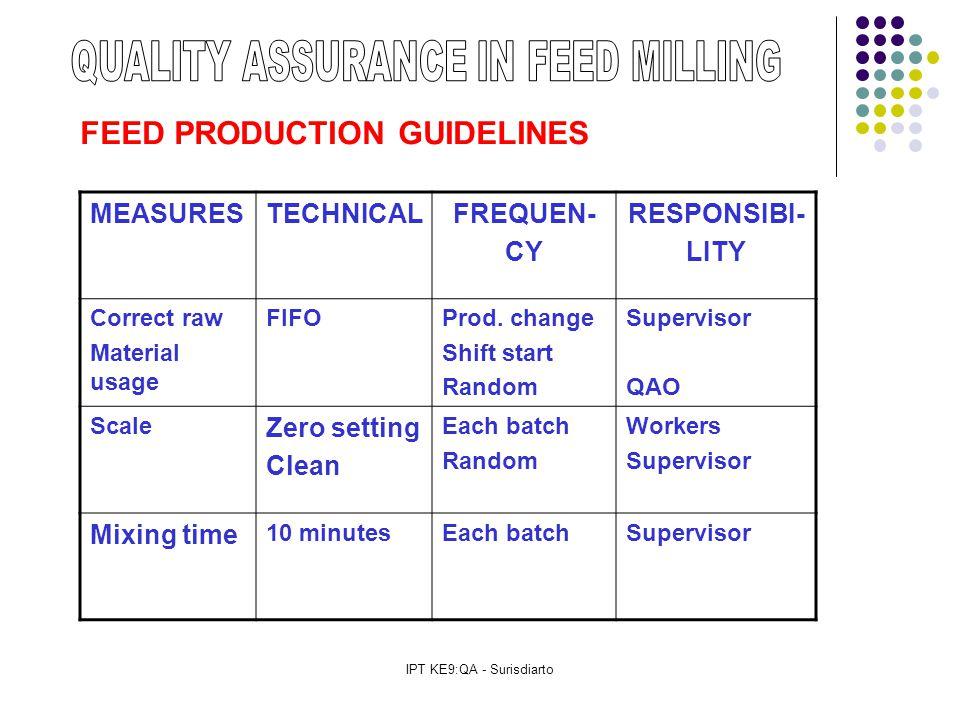 IPT KE9:QA - Surisdiarto MEASURESTECHNICALFREQUEN- CY RESPONSIBI- LITY Correct raw Material usage FIFOProd.