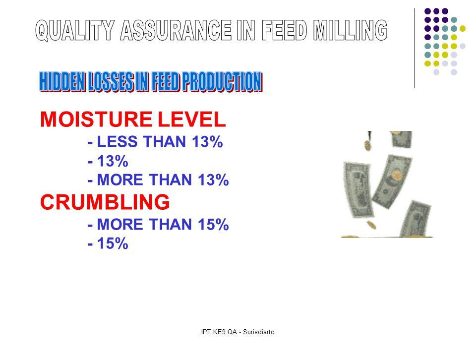 IPT KE9:QA - Surisdiarto MOISTURE LEVEL - LESS THAN 13% - 13% - MORE THAN 13% CRUMBLING - MORE THAN 15% - 15%