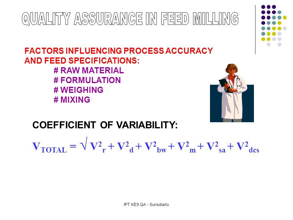 IPT KE9:QA - Surisdiarto FACTORS INFLUENCING PROCESS ACCURACY AND FEED SPECIFICATIONS: # RAW MATERIAL # FORMULATION # WEIGHING # MIXING V TOTAL = √ V 2 r + V 2 d + V 2 bw + V 2 m + V 2 sa + V 2 dcs COEFFICIENT OF VARIABILITY: