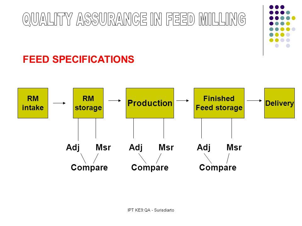 IPT KE9:QA - Surisdiarto RM intake RM storage Production Finished Feed storage Delivery Adj Msr Compare Adj Msr Compare Adj Msr Compare FEED SPECIFICATIONS