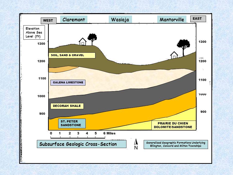 900 1000 1100 1200 1300 900 1000 1100 1200 1300 ClaremontWasiojaMantorville EAST SOIL, SAND & GRAVEL GALENA LIMESTONE DECORAH SHALE ST. PETER SANDSTON