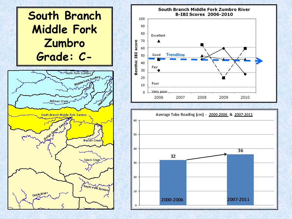 South Branch Middle Fork Zumbro Grade: C-
