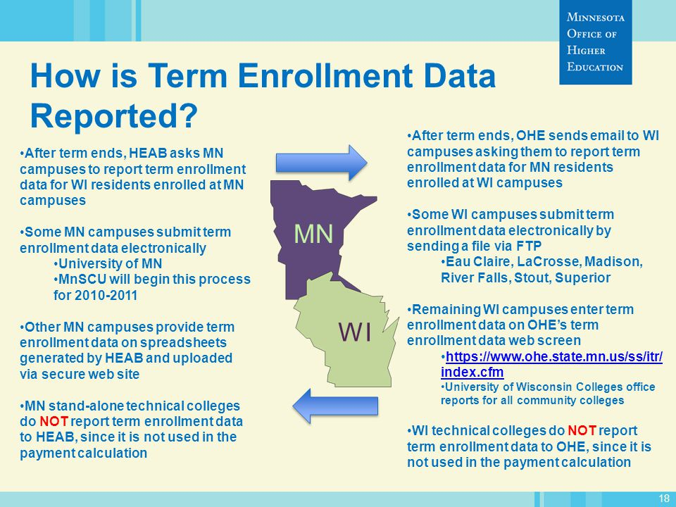 18 How is Term Enrollment Data Reported.