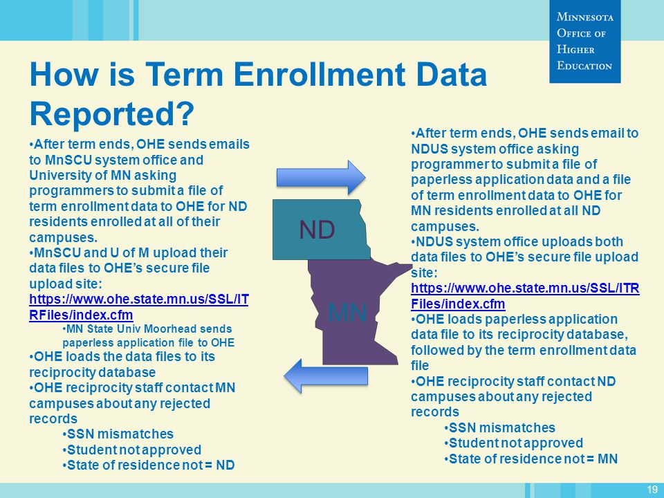 19 How is Term Enrollment Data Reported.