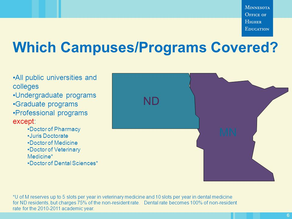 6 Which Campuses/Programs Covered.