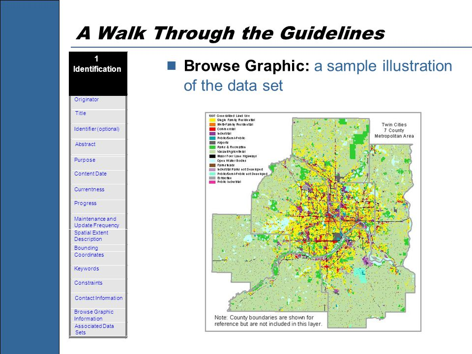 A Walk Through the Guidelines Browse Graphic: a sample illustration of the data set