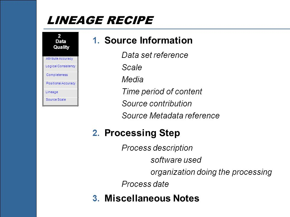 LINEAGE RECIPE 1. Source Information Data set reference Scale Media Time period of content Source contribution Source Metadata reference 2. Processing