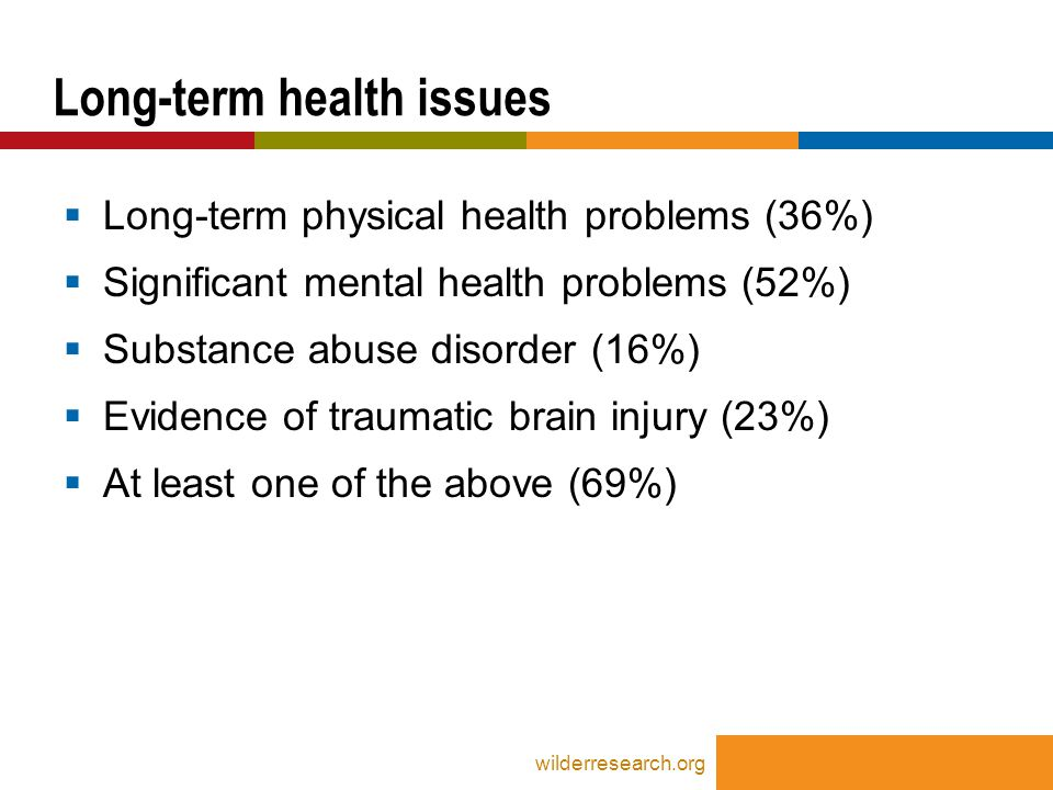  Long-term physical health problems (36%)  Significant mental health problems (52%)  Substance abuse disorder (16%)  Evidence of traumatic brain injury (23%)  At least one of the above (69%) Long-term health issues wilderresearch.org